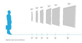 Optimalus atstumas iki televizoriaus pagal televizoriaus įstrižainę